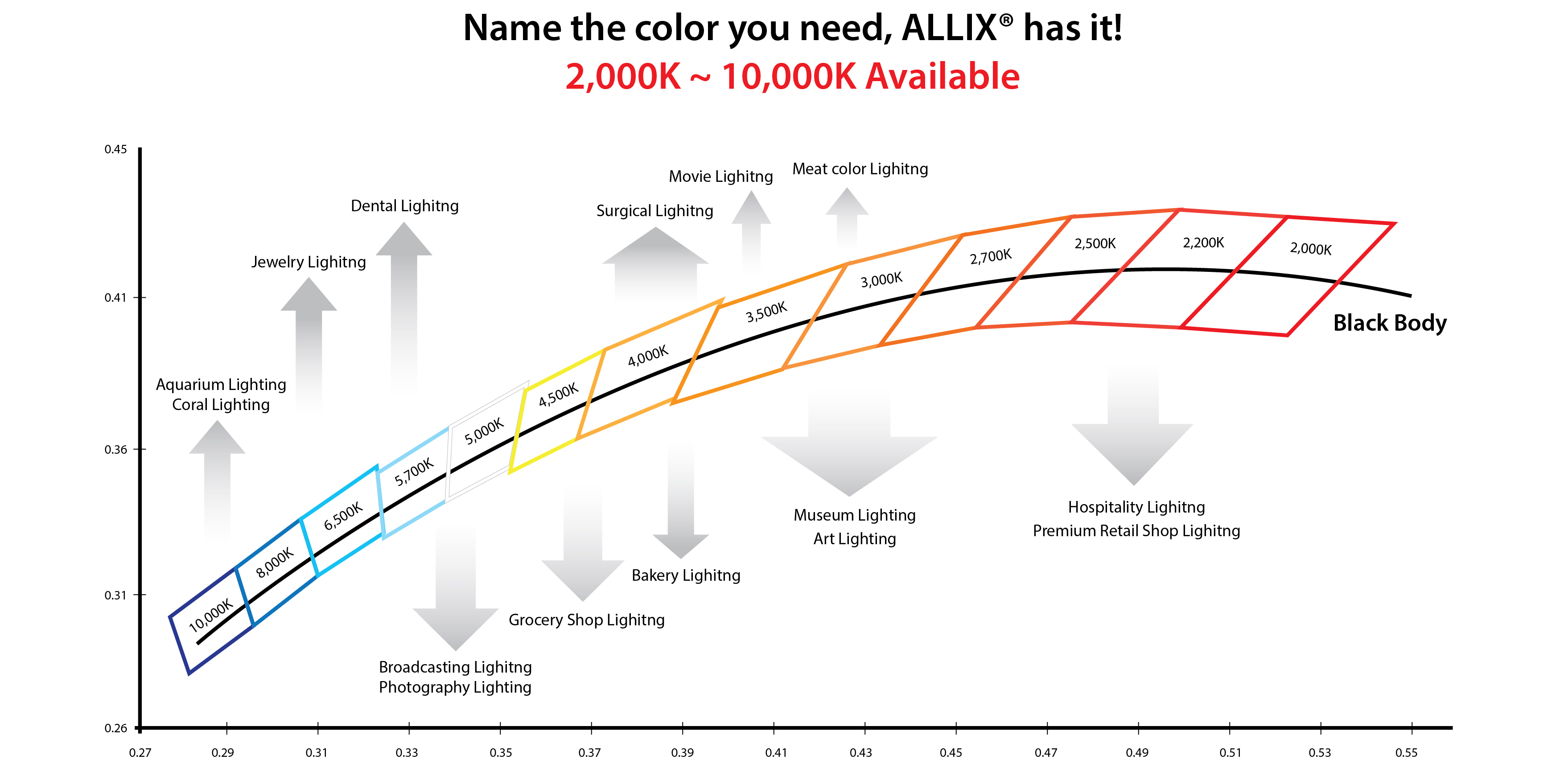Allix Color Rank